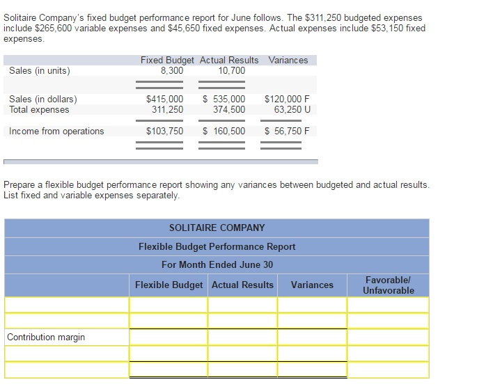 budgeted expenses