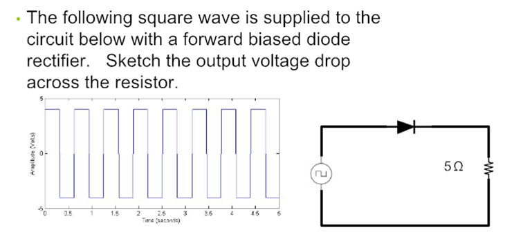 The following square wave is supplied to the circu