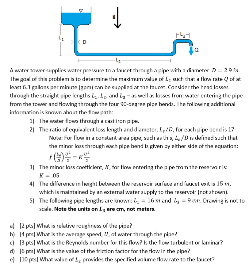 Solved: A Water Tower Supplies Water Pressure To A Faucet ...