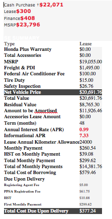 How To Calculate Maintaince Cost Of A Car