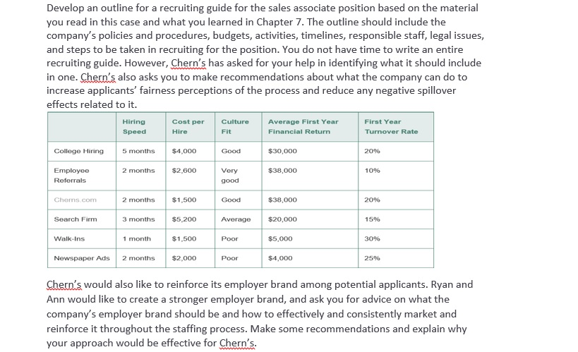 outline for recruiting guide About this guide this template is designed to be a practical model you can  managing social media plan example template  social media marketing strategy outline.