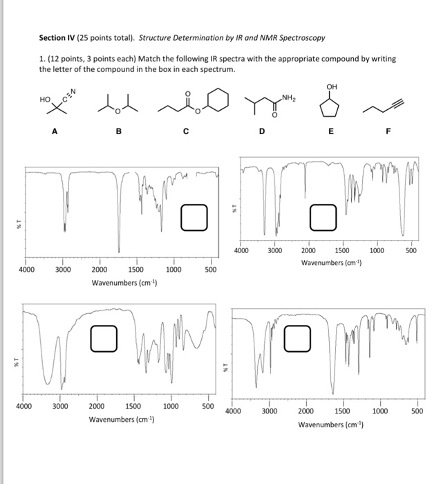 ir questions and answers This is the biochemistry questions and answers section on ft ir spectroscopy with explanation for various interview, competitive examination and entrance test.
