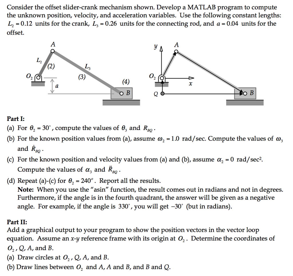 Crank And Slider Uses : Consider the offset slider crank mechanism shown