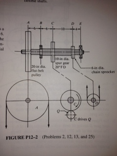 See figure P12-2. The shaft rotating at 200 rpm ca