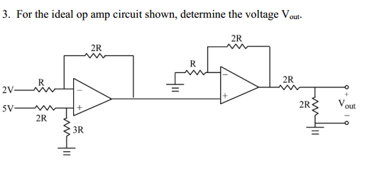 For the ideal op amp circuit shown, determine the