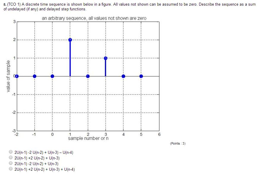 A discrete time sequence is shown below in a figur