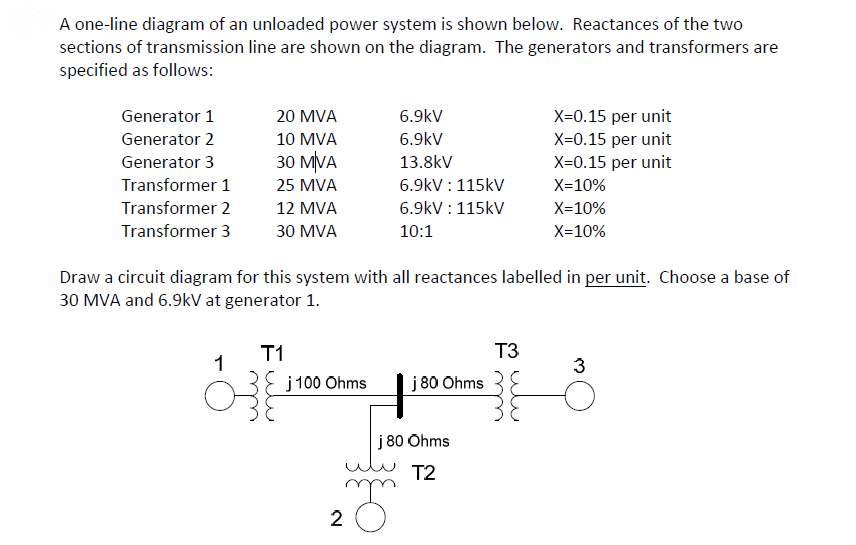 A one-line diagram of an unloaded power system is