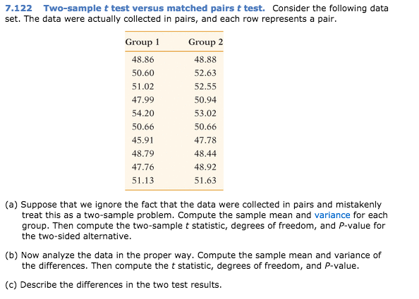 Two-sample T Test Versus Matched Pairs T Test. Con...   Chegg.com