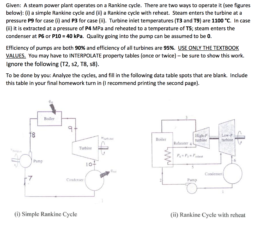 how to use steam tables thermodynamics pdf