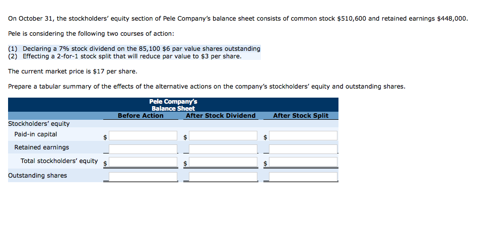Identify the effects of stock options on the balance sheet