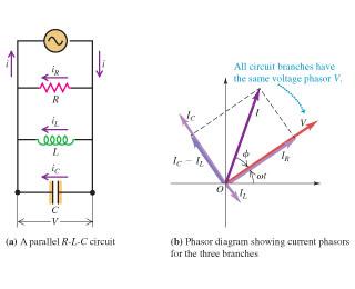 how to make phasor diagram