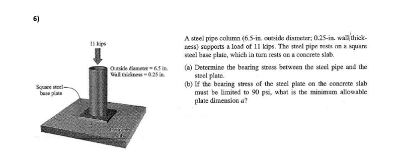 Load Indicator Pipe Hanger : Solved a steel pipe column in outside diameter