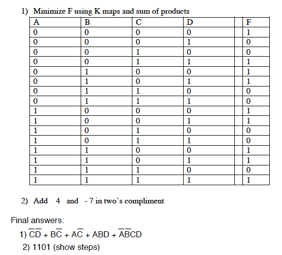 Minimize F using k maps and sum of products Add 4