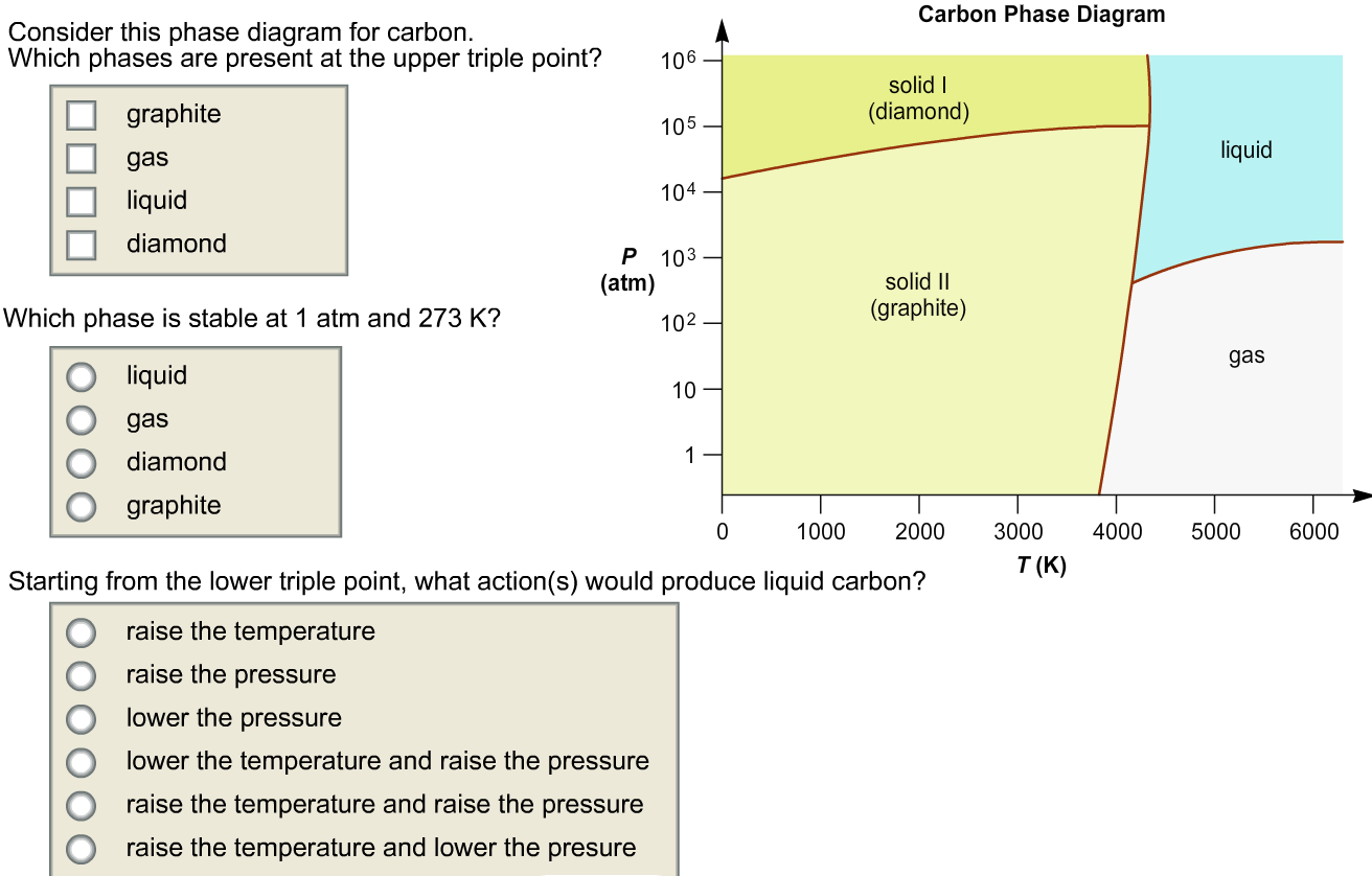 Solved consider this phase diagram for carbon which phas image for consider this phase diagram for carbon which phases are present at the upper pooptronica