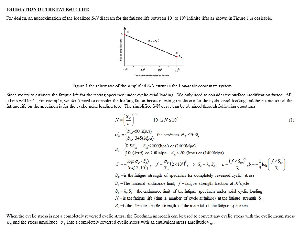 Estimation of the fatigue life for design an appr chegg estimation of the fatigue life for design an approximation of the idealized s n diagram for pooptronica