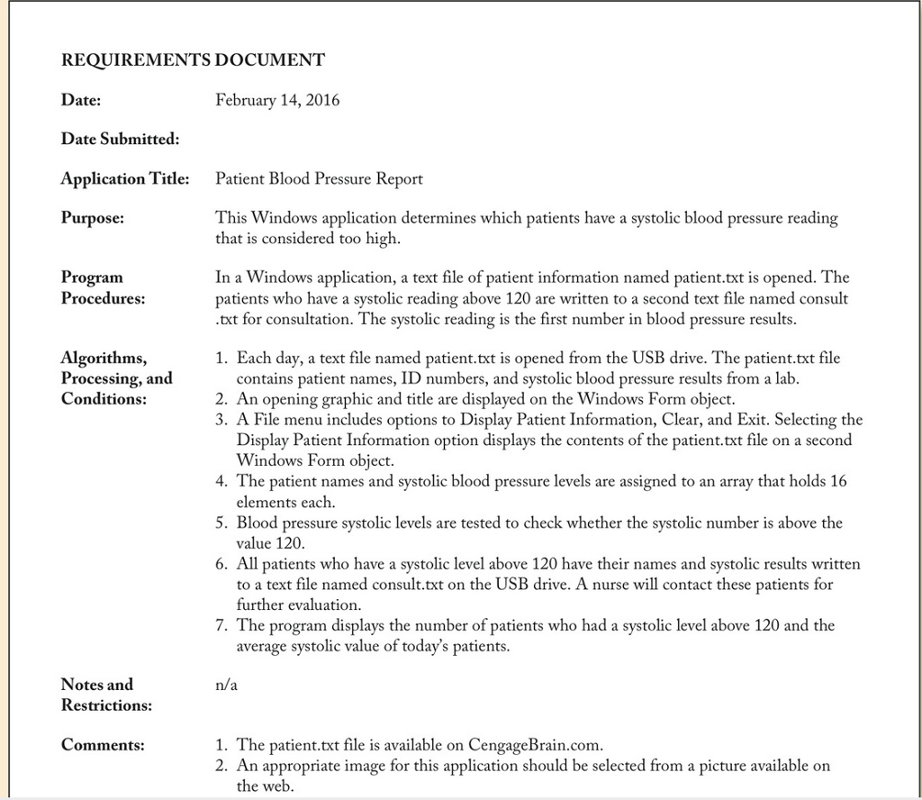 REQUIREMENTS DOCUMENT Date: February 14, 2016 ate Submitted: Application Title: Patient Blood Pressure Report ressure readin This Windows application determines which patients have a systolic blood p that is considered too high Purpose: In a Windows application, a text file of patient information named patient.txt is opened. The patients who have a systolic reading above 120 are written to a second text file named consult txt for consultation. The systolic reading is the first number in blood pressure results. rogram Procedures: 1. Each day, a text file named patient.txt is opened from the USB drive. The patient.txt file Algorithms Processing, and Conditions: contains patient names, ID numbers, and systolic blood pressure results from a lab. 2. An opening graphic and title are displayed on the Windows Form object. 3. A File menu includes options to Display Patient Information, Clear, and Exit. Selecting the Display Patient Information option displays the contents of the patient.txt file on a seconod 4. The patient names and systolic blood pressure levels are assigned to an array that holds 16 5. Blood pressure systolic levels are tested to check whether the systolic number is above the 6. A 20 h Windows Form object. elements each value 120. 1l patients who have a systolic level above 1 ave their names and systolic results written to a text file named consult.txt on the USB drive. A nurse will contact these patients for her evaluation 7. The program displays the number of patients who had a systolic level above 120 and the average systolic value of todays patients Notes and Restrictions: 1. The patient.txt file is available on CengageBrain.conm 2. An appropriate image for this application should be selected from a picture available on Comments: the web