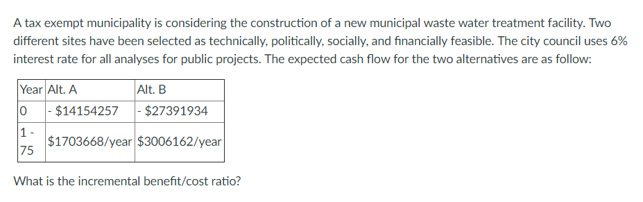Question: A tax exempt municipality is considering the construction of a new municipal waste water treatmen...