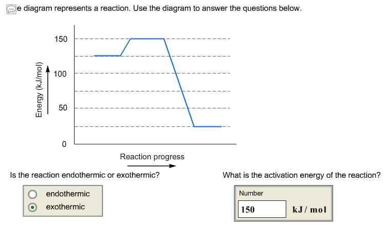 The Diagram Represents A Reaction. Use The Diagram...   Chegg.com