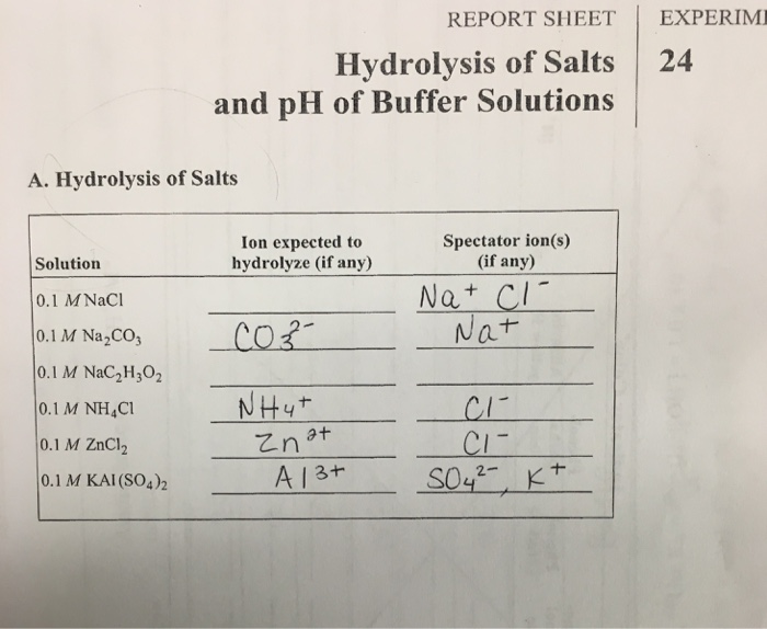 ph and buffer lab reports The purpose of this experiment was to figure out how to create an optimal buffer  and to determine how effective buffers are at stabilizing the ph.