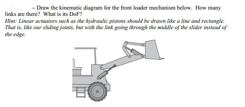 draw the kinematic diagram for the front loader chegg  : kinematic diagram - findchart.co
