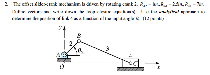 Crank And Slider Uses : Solved the offset slider crank mechanism is driven by