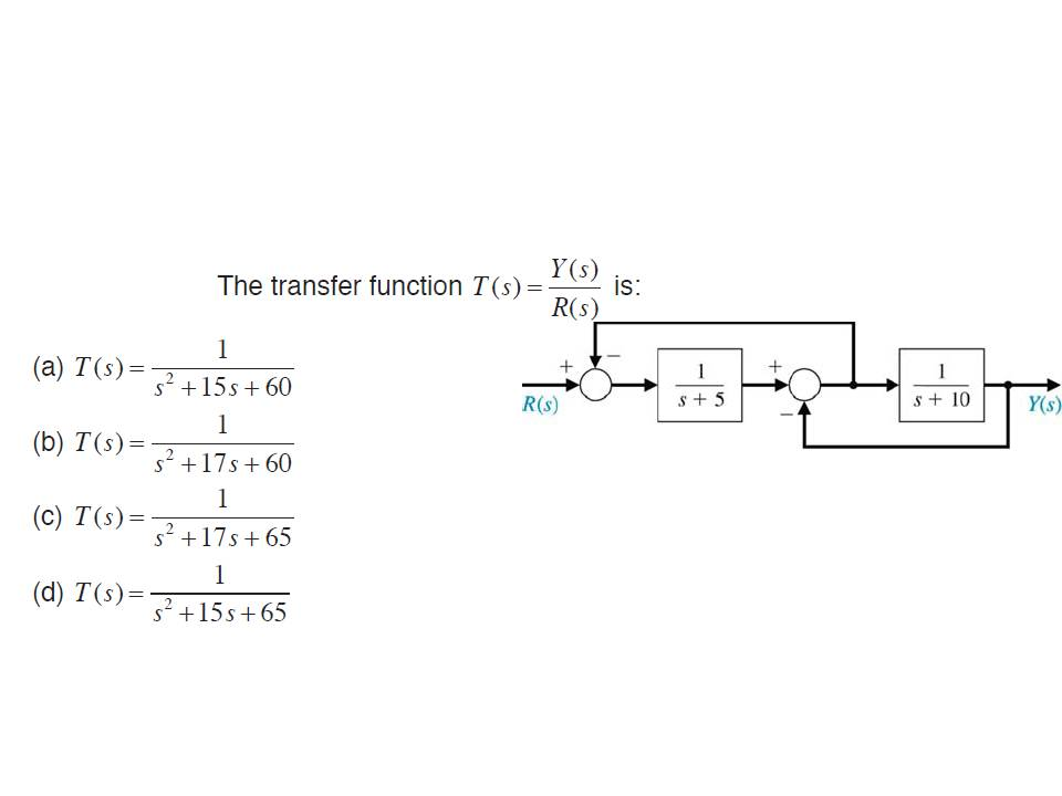 The transfer function T(s) = Y(s) / R(s) is: T(s)