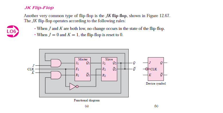 flip flops circuits Flip flops - flip flops allows for the creation of memory through the use of boolean gates learn about flip flops and see how flip flops are implemented.