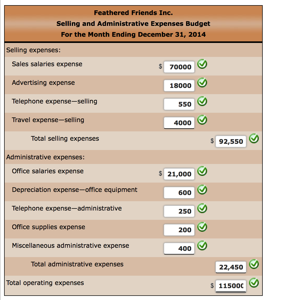 budgeted income statement of cravat sales A departmental income statement shows each departments contribution   budgeted income statement of cravat sales company essay.