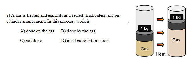 A gas is heated and expands in a sealed, frictionl
