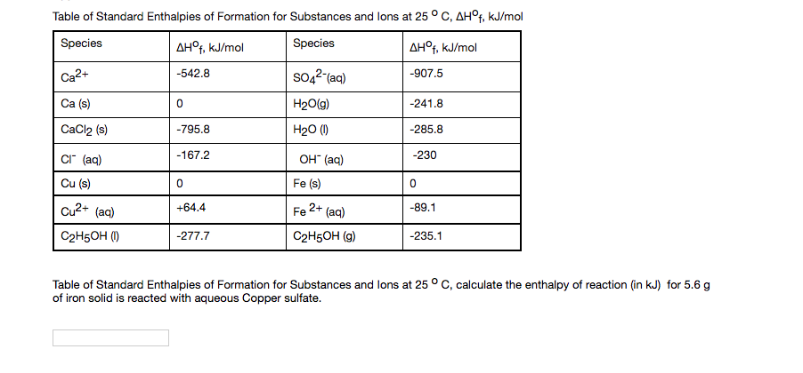 standard enthalpies of formation Δh°f: the standard enthalpy of formation at 25°c (298,15 k) for 1 mol of the  substance in its given state (g= gas and l= liquide) from its elements in their  standard.