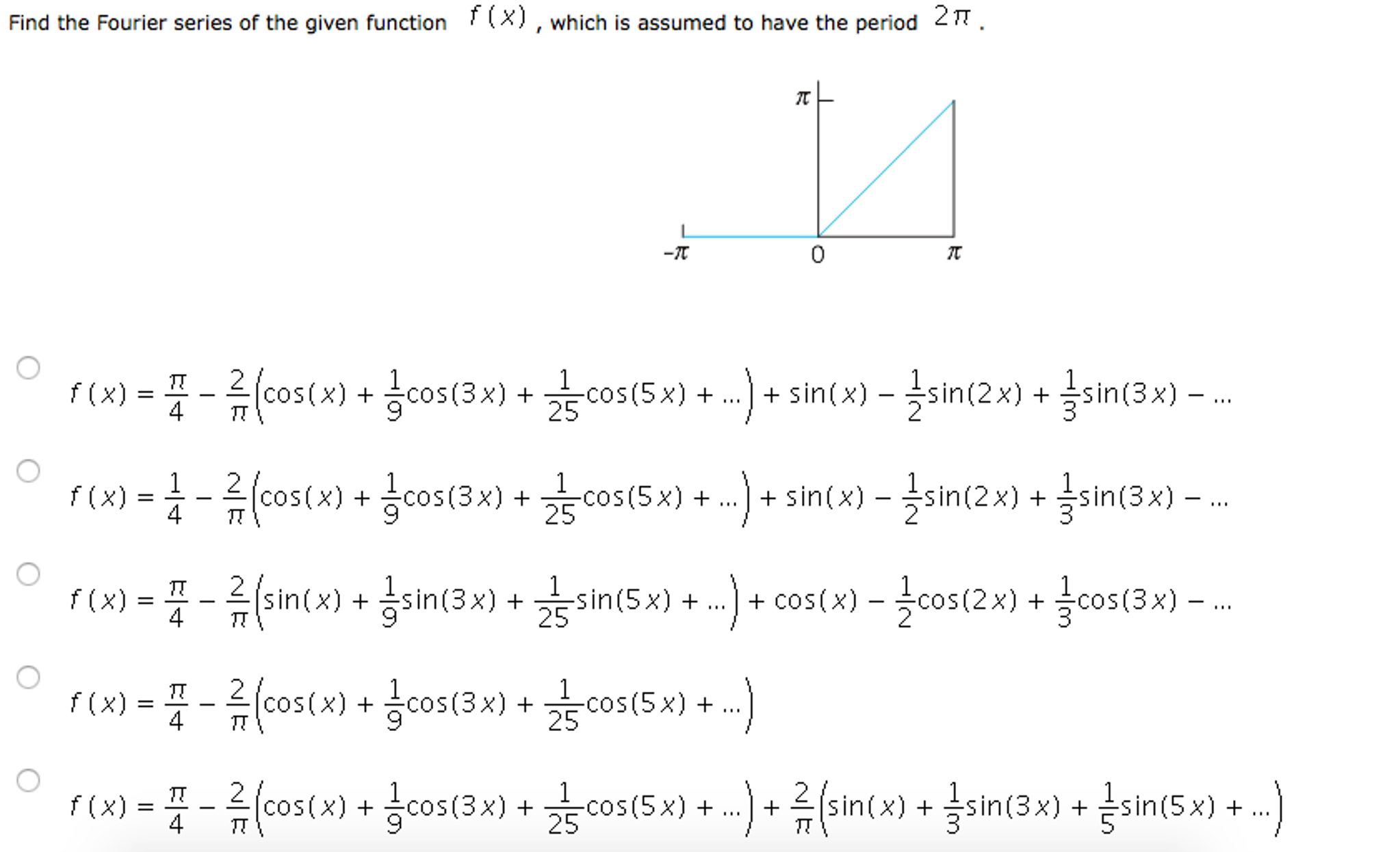 fourier series a method to solve Paraldifferenalequaons( pdes) let the n-dimensional euclidean space be donated by  a point in has n coordinates  let u be a function having n coordinates, hence for n = 2 or n = 3 we may also have different notation, for example: for functions in for functions in sometimes we also write for spherical coordinates.