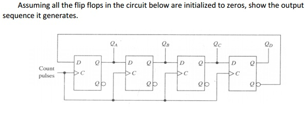Assuming all the flip flops in the circuit below a
