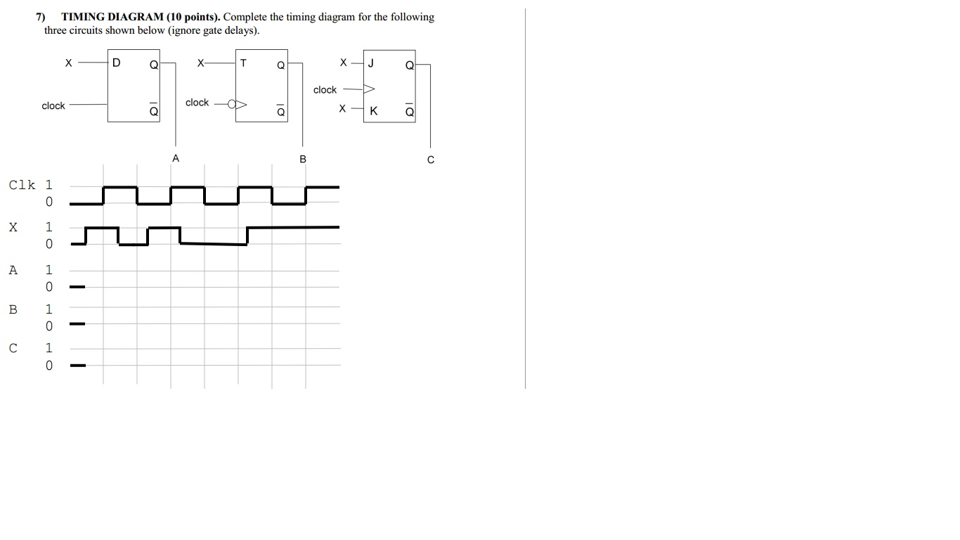 Complete the timing diagram for the following thre