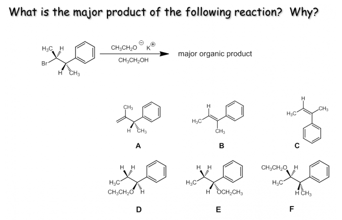 What is the major product of the following reactio