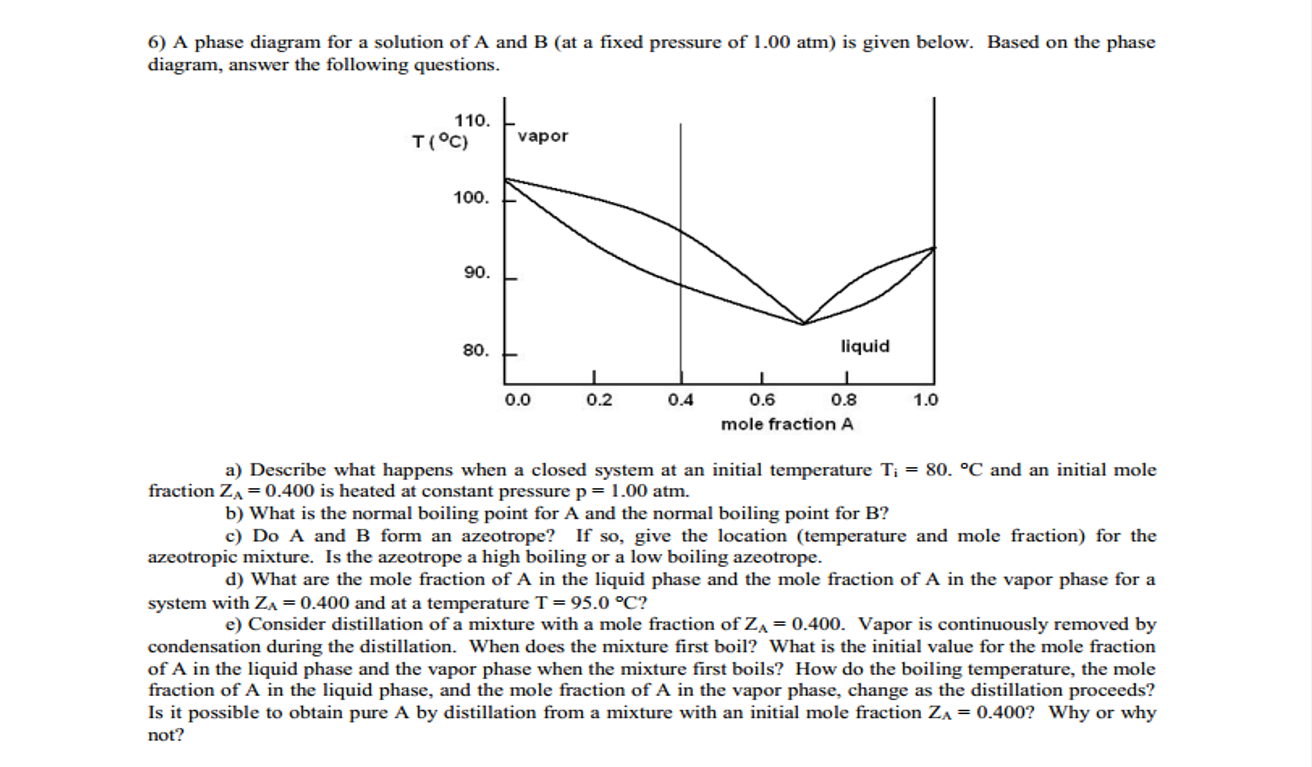 Solved  In A Phase Diagram  How Do I Know Which Line Repre