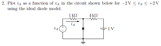 Plot iA as a function of vA in the circuit shown b