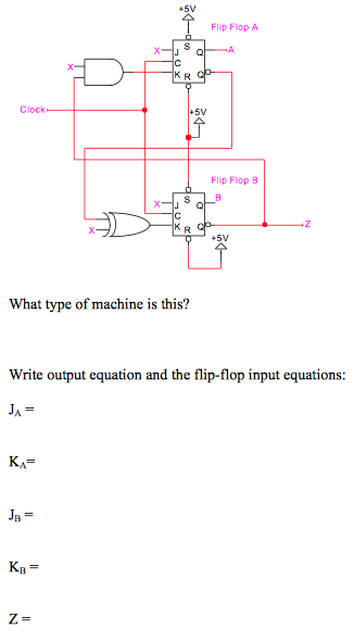 What type of machine is this? Write output equati