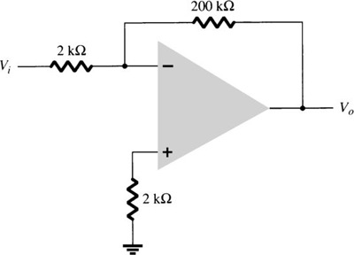 Calculate the total offset voltage for the circuit