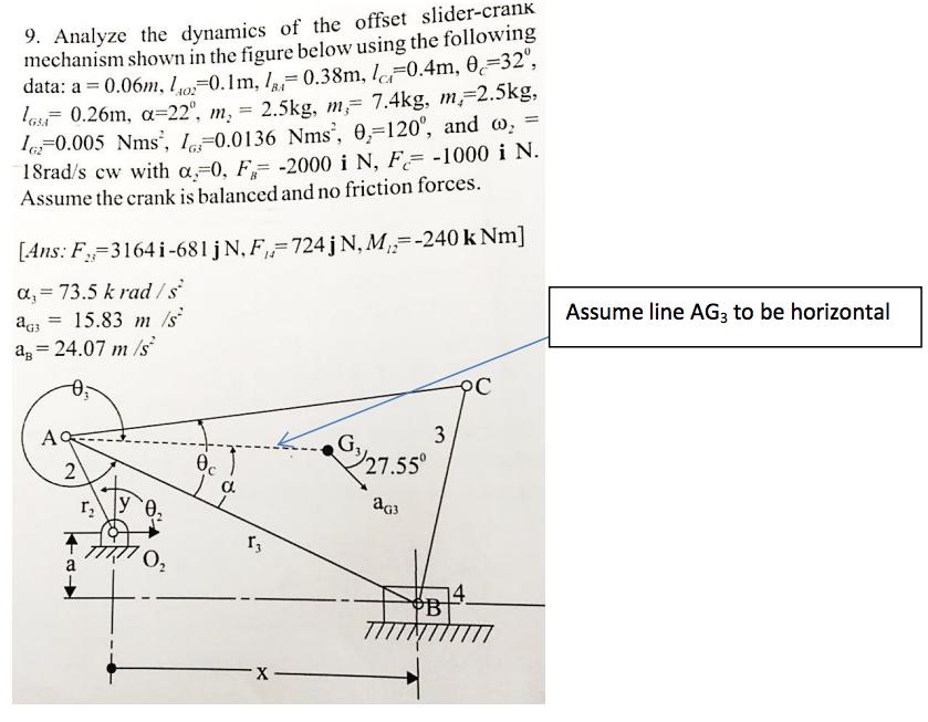 Crank And Slider Uses : Analyze the dynamics of offset slider crank me