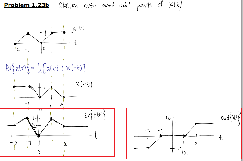 Sketch the even and odd parts of x(t)