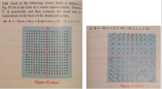 Each of the following vector fields is displayed a