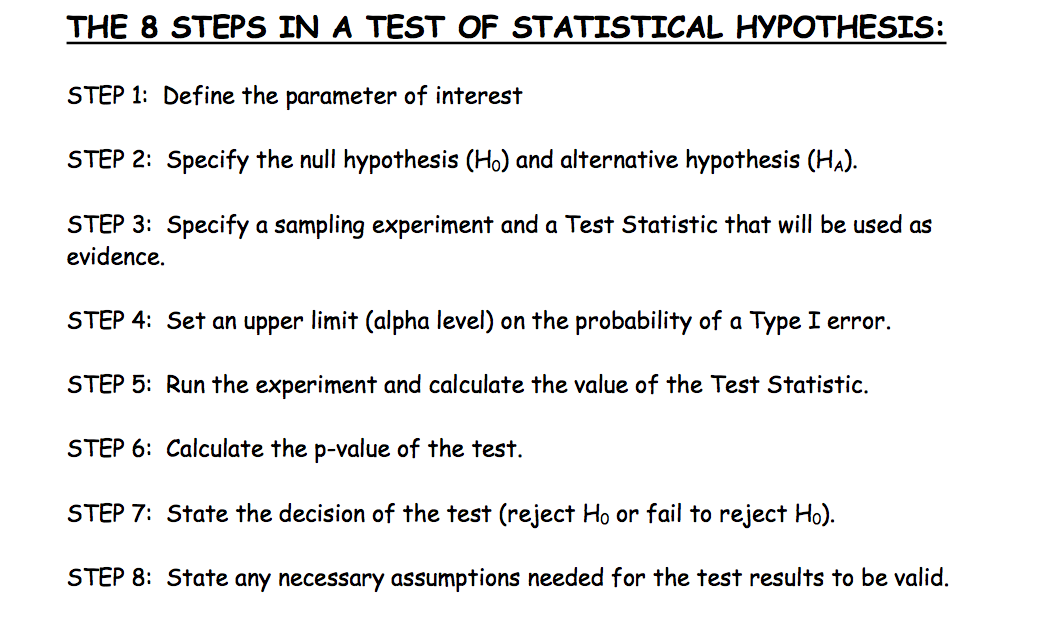 how to find the null hypothesis in a study