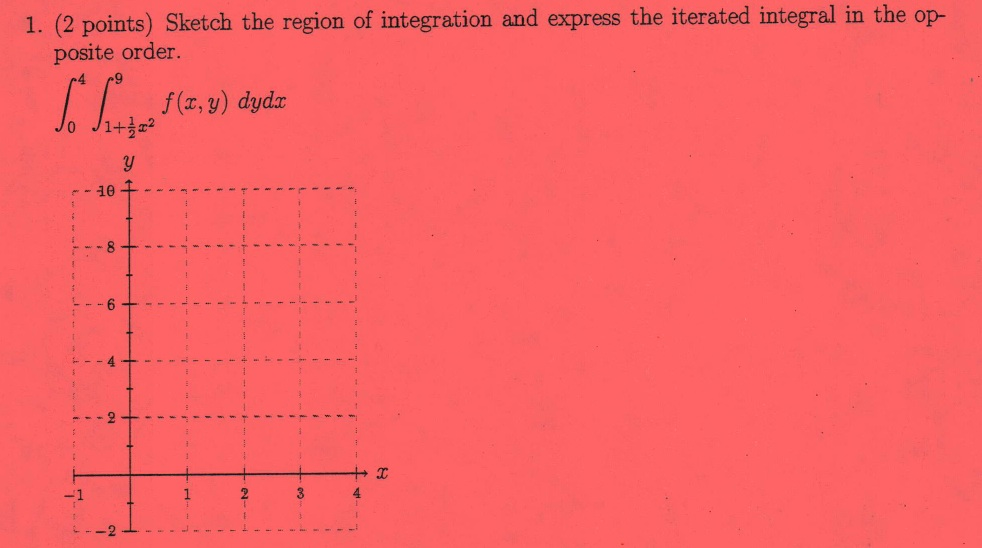 Sketch the region of integration and express the i