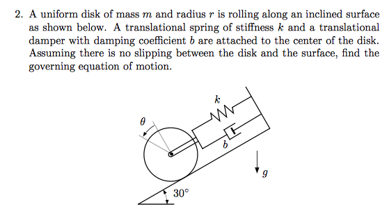 A uniform disk of mass m and radius r is rolling a