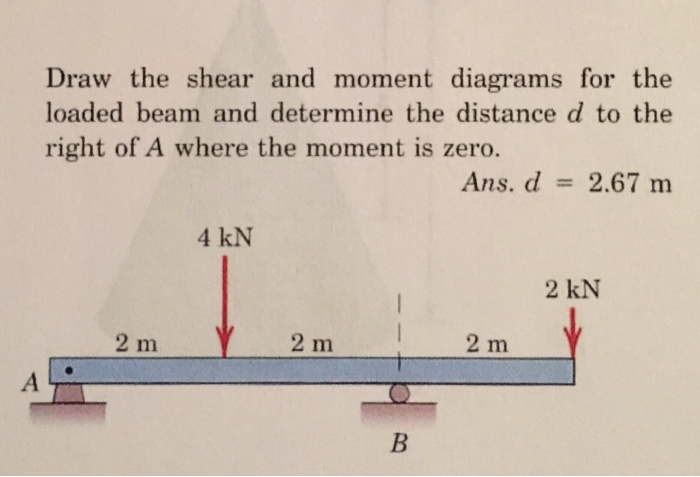 Solved draw the shear and moment diagrams for the loaded draw the shear and moment diagrams for the loaded beam and determine the distance d to the right of a where the moment is zero ccuart Images
