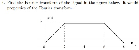 Find the Fourier transform of the signal in the fi