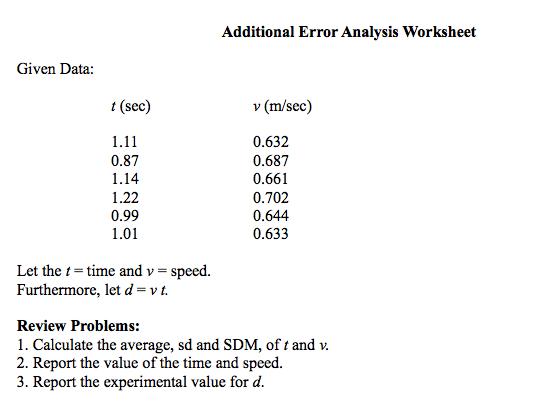 Solved Additional Error Analysis Worksheet Given Data T
