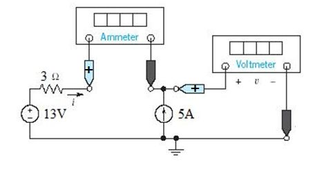 If the ammeter reading is -5A and the voltmeter re