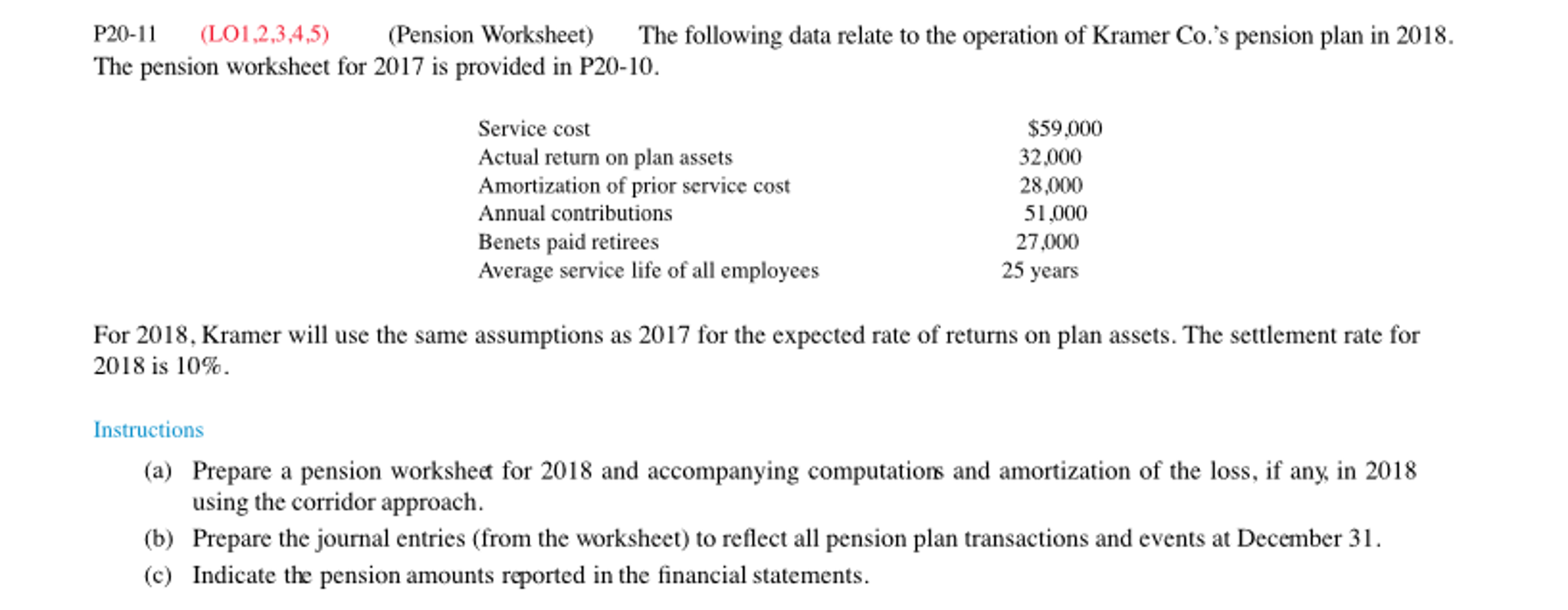 Worksheets Pension Worksheet solved the following data relate to operation of kram question kramer co s pension plan in 2018 wor