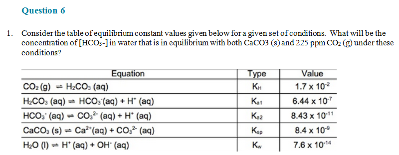 how to find reaction constants from michaelis constant